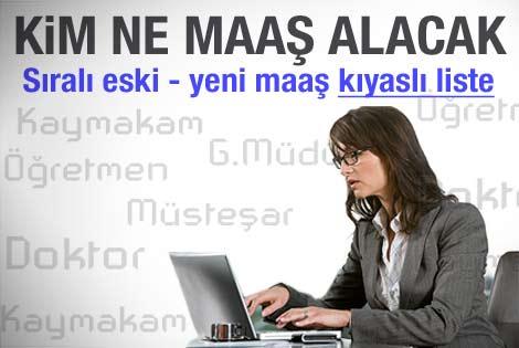 memur_maas_katsayilari_belirlendi_3.jpg