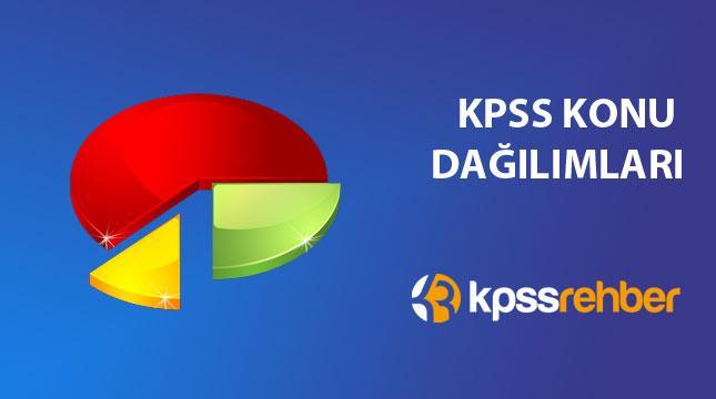 KPSS Konu Dağılımları